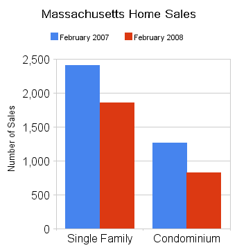 Massachusetts_home_sales_3