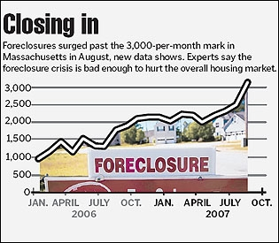 Boston_herald_foreclosure_graphic